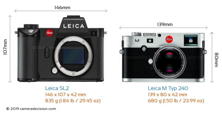 Leica SL2 vs Leica M Typ 240 Camera Size Comparison - Front View