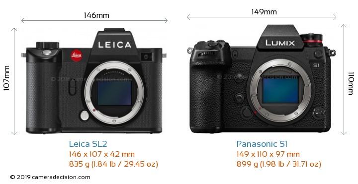 Leica SL2 vs Panasonic S1 Camera Size Comparison - Front View