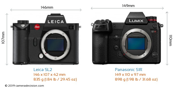 Leica SL2 vs Panasonic S1R Camera Size Comparison - Front View