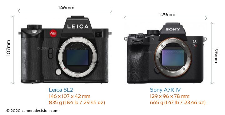 Leica SL2 vs Sony A7R IV Camera Size Comparison - Front View