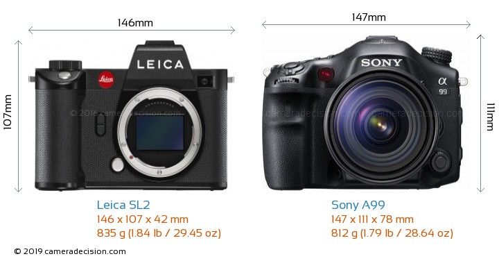 Leica SL2 vs Sony A99 Camera Size Comparison - Front View