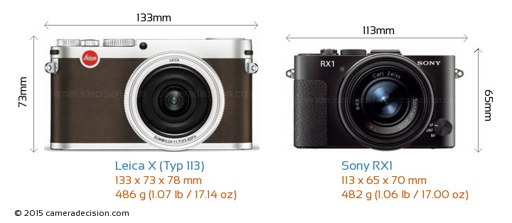 Leica X (Typ 113) vs Sony RX1 Camera Size Comparison - Front View