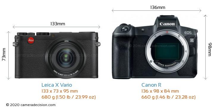 Leica X Vario vs Canon R Camera Size Comparison - Front View