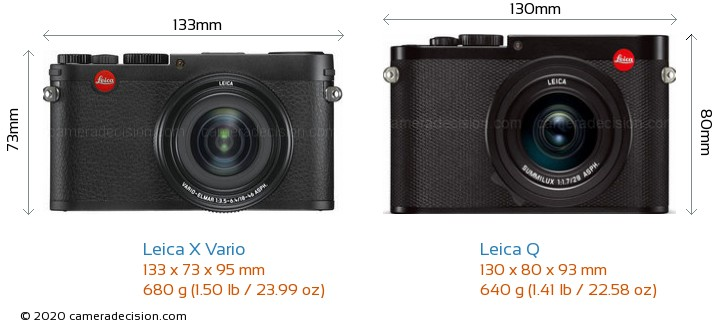 Leica X Vario vs Leica Q Camera Size Comparison - Front View