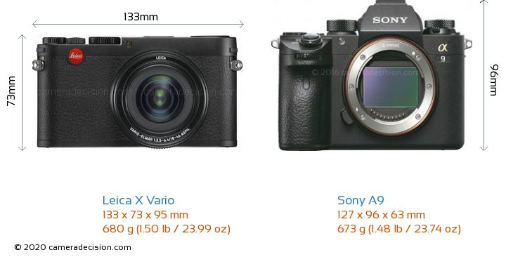Leica X Vario vs Sony A9 Camera Size Comparison - Front View