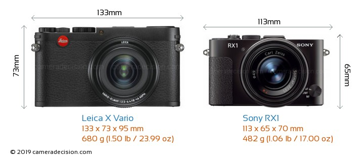 Leica X Vario vs Sony RX1 Camera Size Comparison - Front View