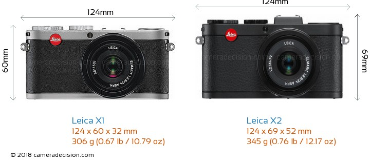 Leica X1 vs Leica X2 Camera Size Comparison - Front View