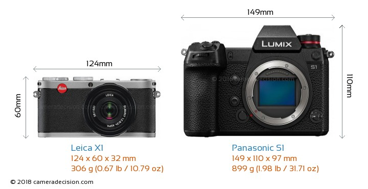 Leica X1 vs Panasonic S1 Camera Size Comparison - Front View