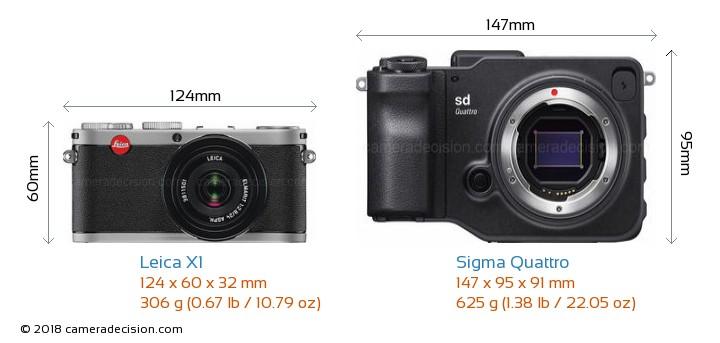 Leica X1 vs Sigma Quattro Camera Size Comparison - Front View