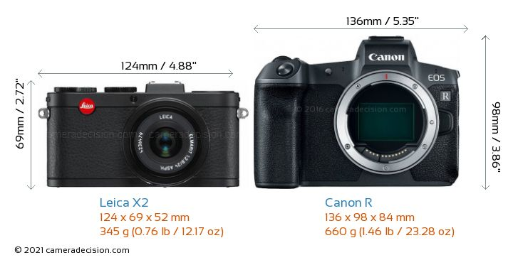 Leica X2 vs Canon R Camera Size Comparison - Front View