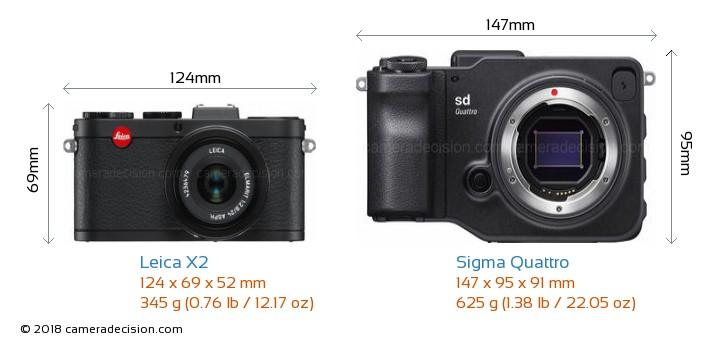 Leica X2 vs Sigma Quattro Camera Size Comparison - Front View