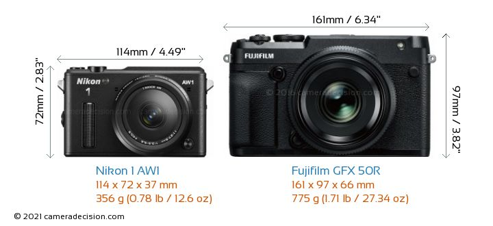 Nikon 1 AW1 vs Fujifilm GFX 50R Camera Size Comparison - Front View