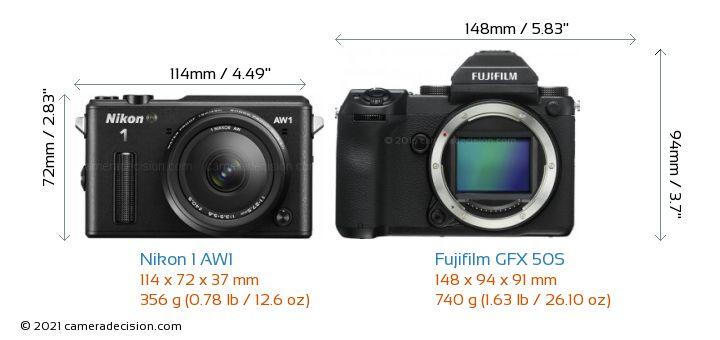 Nikon 1 AW1 vs Fujifilm GFX 50S Camera Size Comparison - Front View