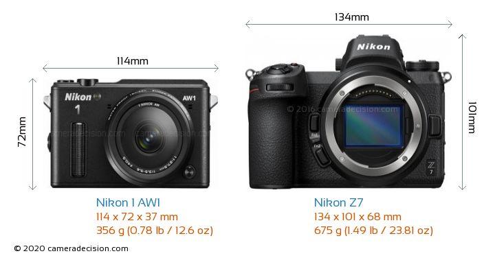Nikon 1 AW1 vs Nikon Z7 Camera Size Comparison - Front View
