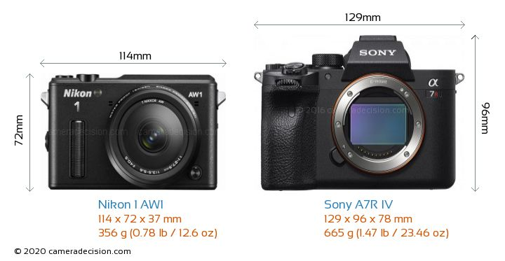 Nikon 1 AW1 vs Sony A7R IV Camera Size Comparison - Front View