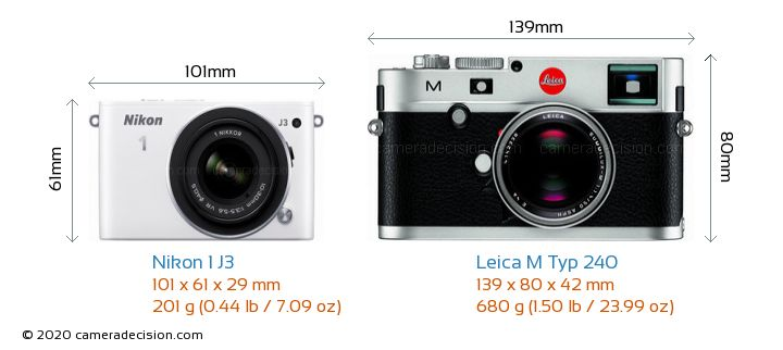 Nikon 1 J3 vs Leica M Typ 240 Camera Size Comparison - Front View