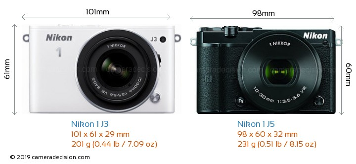 Nikon 1 J3 vs Nikon 1 J5 Camera Size Comparison - Front View