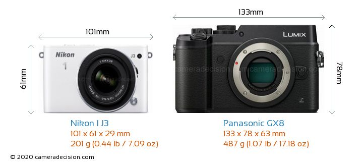 Nikon 1 J3 vs Panasonic GX8 Camera Size Comparison - Front View