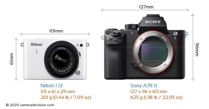Nikon 1 J3 vs Sony A7R II Camera Size Comparison - Front View