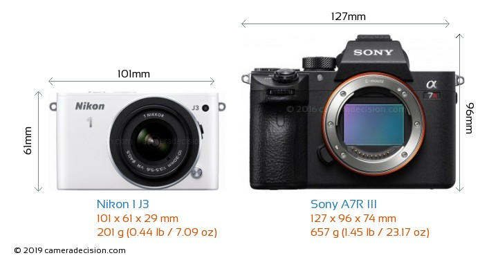 Nikon 1 J3 vs Sony A7R III Camera Size Comparison - Front View