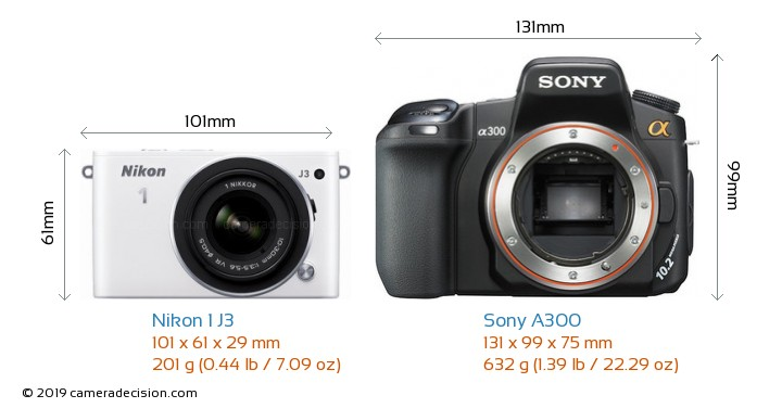 Nikon 1 J3 vs Sony A300 Camera Size Comparison - Front View