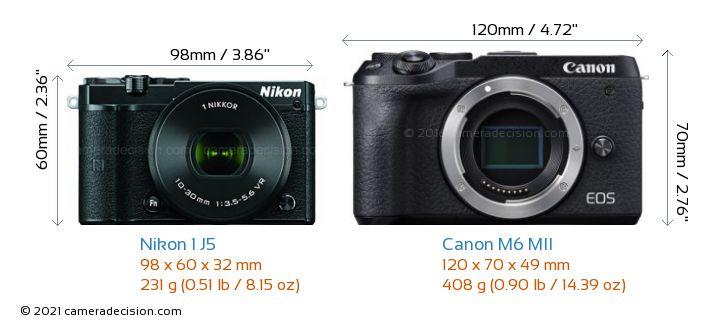Nikon 1 J5 vs Canon M6 MII Camera Size Comparison - Front View