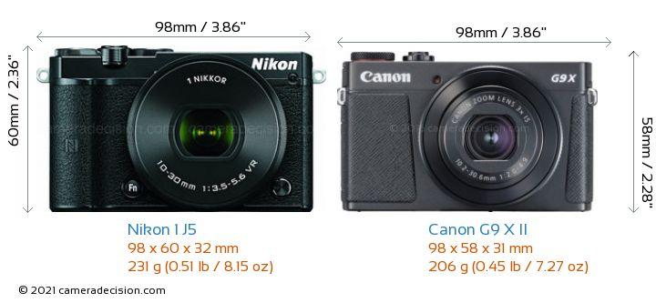 Nikon 1 J5 vs Canon G9 X II Camera Size Comparison - Front View
