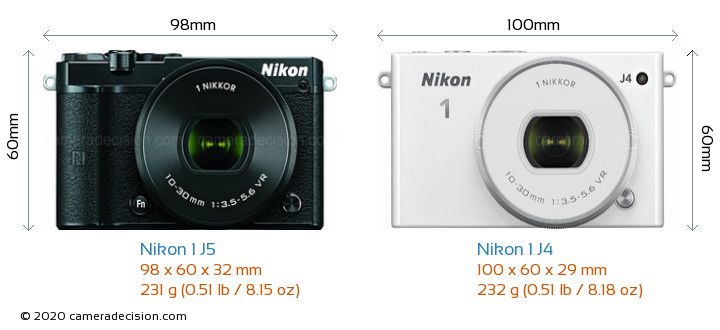 Nikon 1 J5 vs Nikon 1 J4 Camera Size Comparison - Front View