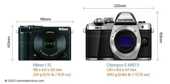 Nikon 1 J5 vs Olympus E-M10 II Camera Size Comparison - Front View