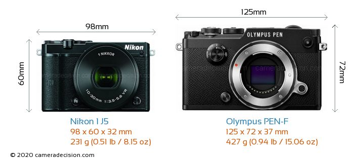 Nikon 1 J5 vs Olympus PEN-F Camera Size Comparison - Front View