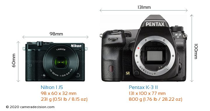 Nikon 1 J5 vs Pentax K-3 II Camera Size Comparison - Front View