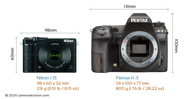 Nikon 1 J5 vs Pentax K-3 Camera Size Comparison - Front View