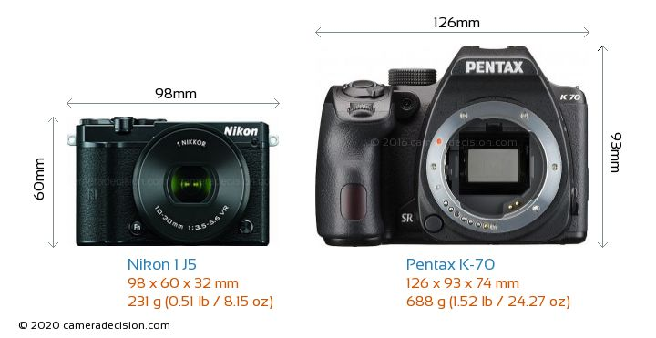 Nikon 1 J5 vs Pentax K-70 Camera Size Comparison - Front View