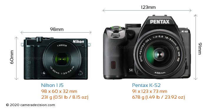 Nikon 1 J5 vs Pentax K-S2 Camera Size Comparison - Front View