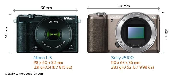 Nikon 1 J5 vs Sony a5100 Camera Size Comparison - Front View