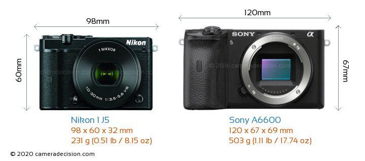 Nikon 1 J5 vs Sony A6600 Camera Size Comparison - Front View