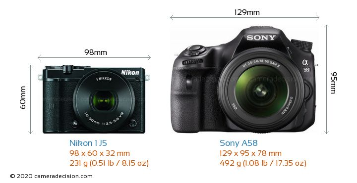Nikon 1 J5 vs Sony A58 Camera Size Comparison - Front View