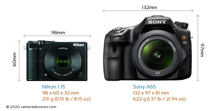 Nikon 1 J5 vs Sony A65 Camera Size Comparison - Front View