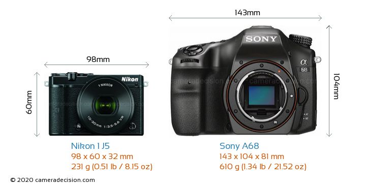 Nikon 1 J5 vs Sony A68 Camera Size Comparison - Front View