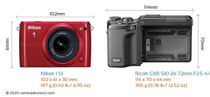 Nikon 1 S1 vs Ricoh GXR S10 24-72mm F2.5-4.4 VC Camera Size Comparison - Front View