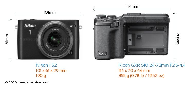 Nikon 1 S2 vs Ricoh GXR S10 24-72mm F2.5-4.4 VC Camera Size Comparison - Front View