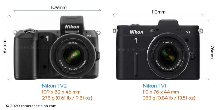Nikon 1 V2 vs Nikon 1 V1 Camera Size Comparison - Front View