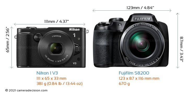 Nikon 1 V3 vs Fujifilm S8200 Camera Size Comparison - Front View