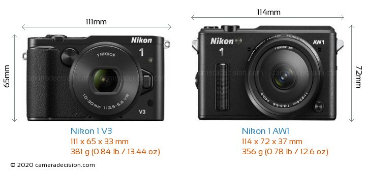 Nikon 1 V3 vs Nikon 1 AW1 Camera Size Comparison - Front View