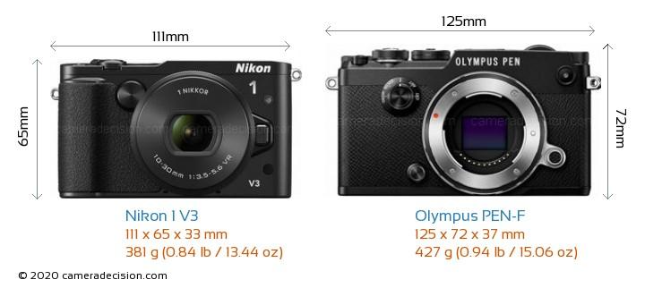 Nikon 1 V3 vs Olympus PEN-F Camera Size Comparison - Front View