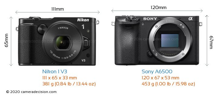 Nikon 1 V3 vs Sony A6500 Camera Size Comparison - Front View