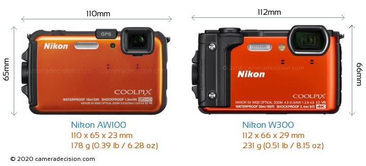 Nikon AW100 vs Nikon W300 Camera Size Comparison - Front View