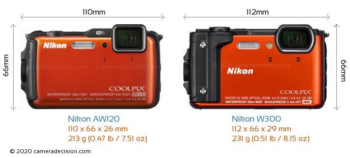 Nikon AW120 vs Nikon W300 Camera Size Comparison - Front View