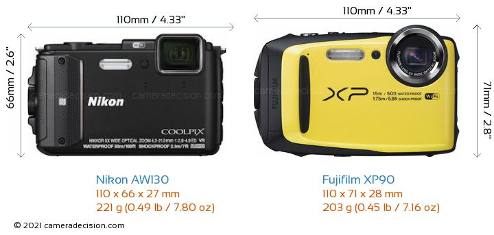 Nikon AW130 vs Fujifilm XP90 Camera Size Comparison - Front View