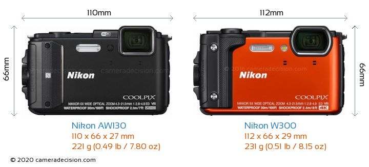 Nikon AW130 vs Nikon W300 Camera Size Comparison - Front View